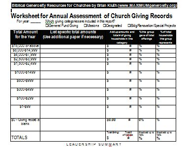 Printables Church Budget Worksheet kluth rule of thirds on church giving sad and shocking truth what do you think are the true percentagesratios about families in your congregation